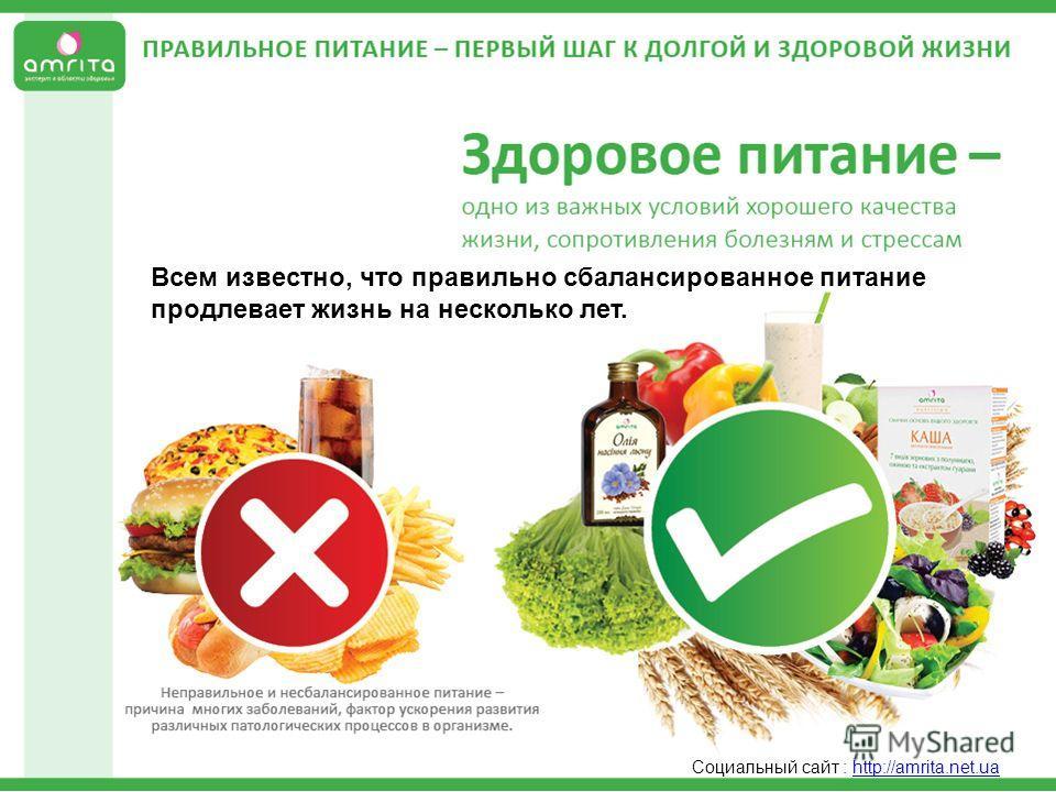Всем известно, что правильно сбалансированное питание продлевает жизнь на несколько лет. Социальный сайт : http://amrita.net.uahttp://amrita.net.ua