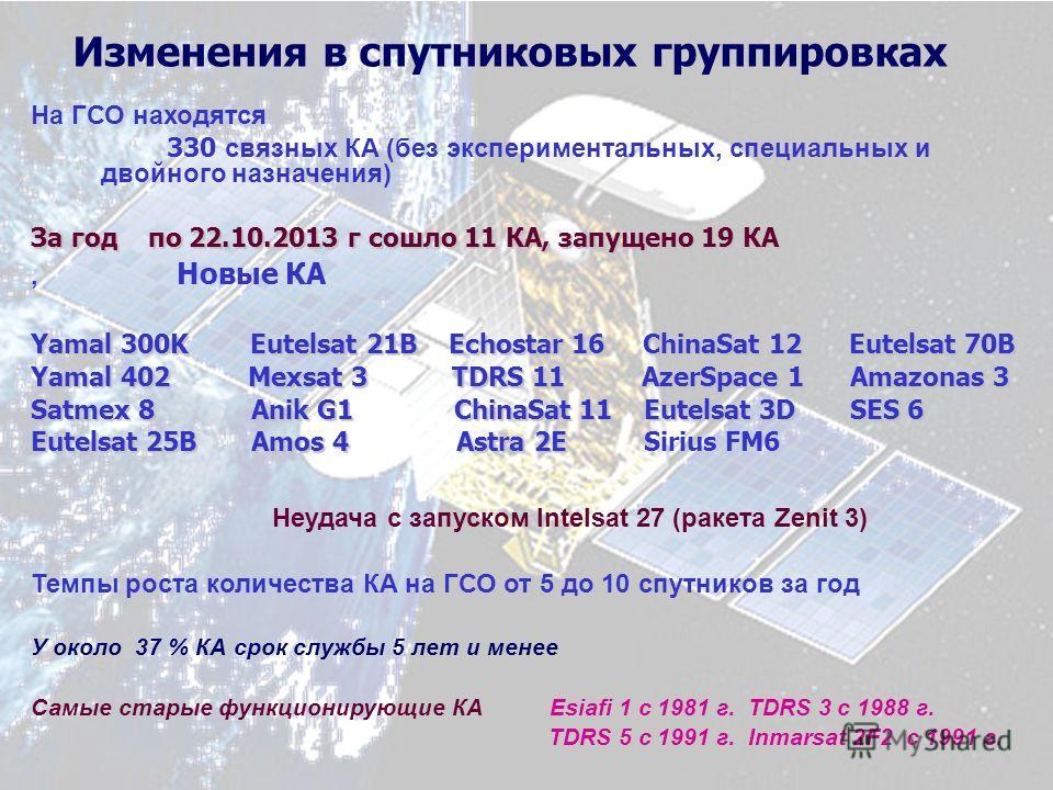 На ГСО находятся 330 связных КА (без экспериментальных, специальных и двойного назначения) За год по 22.10.2013 г сошло 11 КА, запущено 19 КА, Новые КА Yamal 300K Eutelsat 21B Echostar 16 ChinaSat 12 Eutelsat 70B Yamal 402 Mexsat 3 TDRS 11 AzerSpace