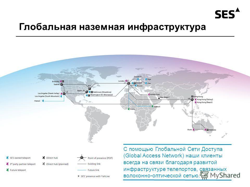 Глобальная наземная инфраструктура С помощью Глобальной Сети Доступа (Global Access Network) наши клиенты всегда на связи благодаря развитой инфраструктуре телепортов, связанных волоконно-оптической сетью.