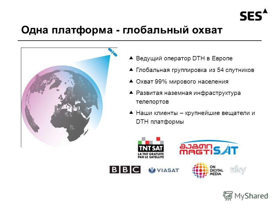 Одна платформа - глобальный охват Ведущий оператор DTH в Европе Глобальная группировка из 54 спутников Охват 99% мирового населения Развитая наземная инфраструктура телепортов Наши клиенты – крупнейшие вещатели и DTH платформы
