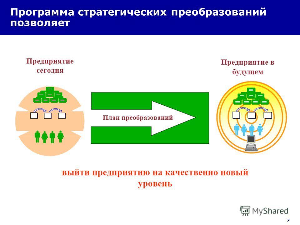 7 Программа стратегических преобразований позволяет