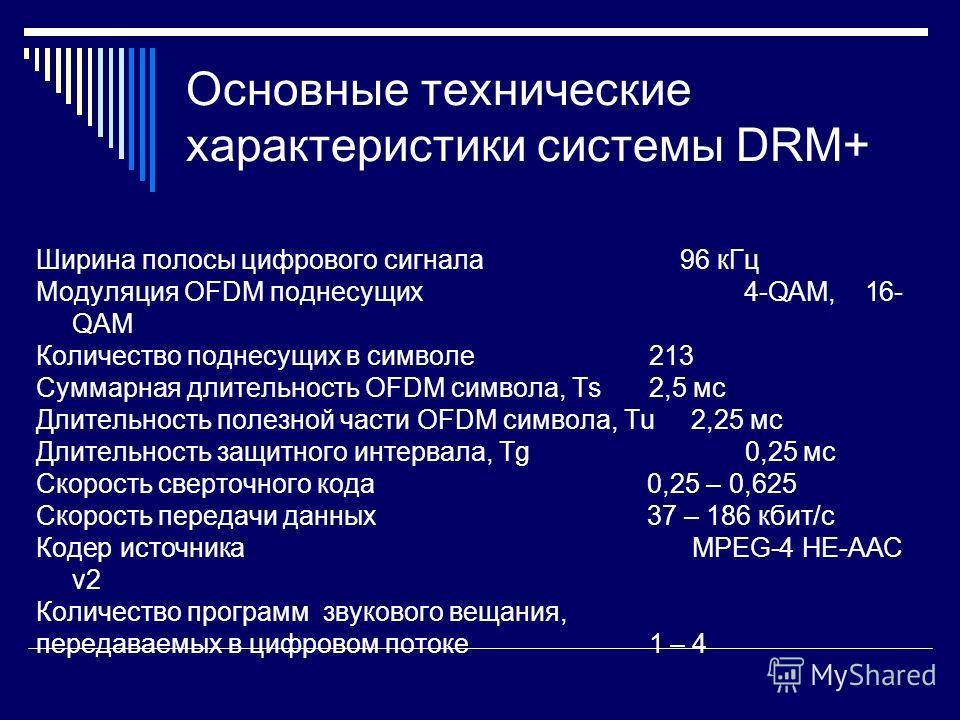 Основные технические характеристики системы DRM+ Ширина полосы цифрового сигнала 96 кГц Модуляция OFDM поднесущих 4-QAM, 16- QAM Количество поднесущих в символе 213 Суммарная длительность OFDM символа, Ts 2,5 мс Длительность полезной части OFDM симво