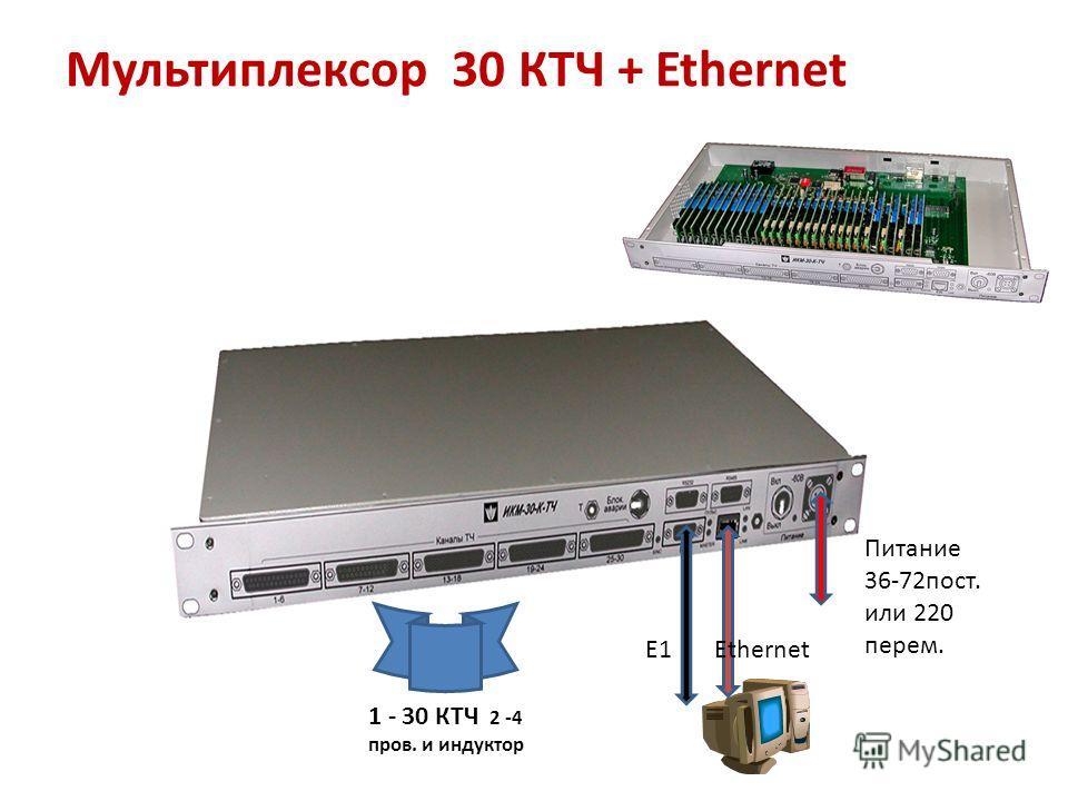 1 - 30 КТЧ 2 -4 пров. и индуктор Е1 Ethernet Питание 36-72пост. или 220 перем. Мультиплексор 30 КТЧ + Ethernet
