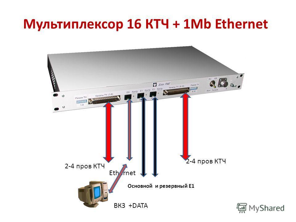 Мультиплексор 16 КТЧ + 1Mb Ethernet 2-4 пров КТЧ Основной и резервный Е1 Ethernet ВКЗ +DATA