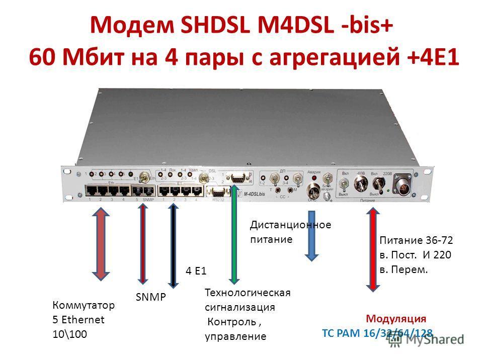 Модем SHDSL М4DSL -bis+ 60 Мбит на 4 пары с агрегацией +4Е1 Коммутатор 5 Ethernet 10\100 SNMP 4 E1 Питание 36-72 в. Пост. И 220 в. Перем. Технологическая сигнализация Контроль, управление Дистанционное питание Модуляция TC PAM 16/32/64/128