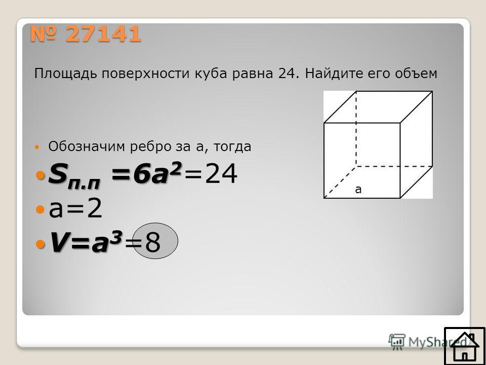 Площадь поверхности куба равна 24. Найдите его объем Обозначим ребро за а, тогда S п.п =6а 2 S п.п =6а 2 =24 а=2 V=а 3 V=а 3 =8 27141 27141 а
