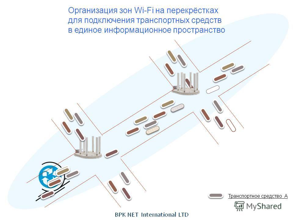 Транспортное средство А Организация зон Wi-Fi на перекрёстках для подключения транспортных средств в единое информационное пространство