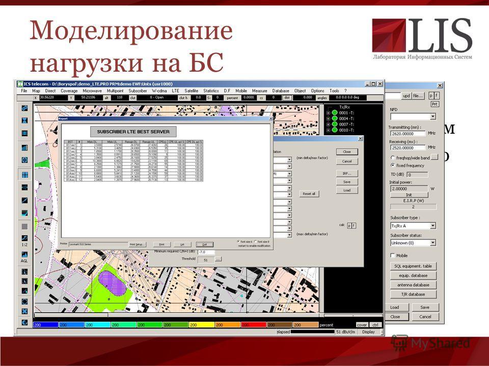 Моделирование нагрузки на БС Генерация абонентов Подключение абонентов к базовым станциям Расчет нагрузок на каждую базовую станцию