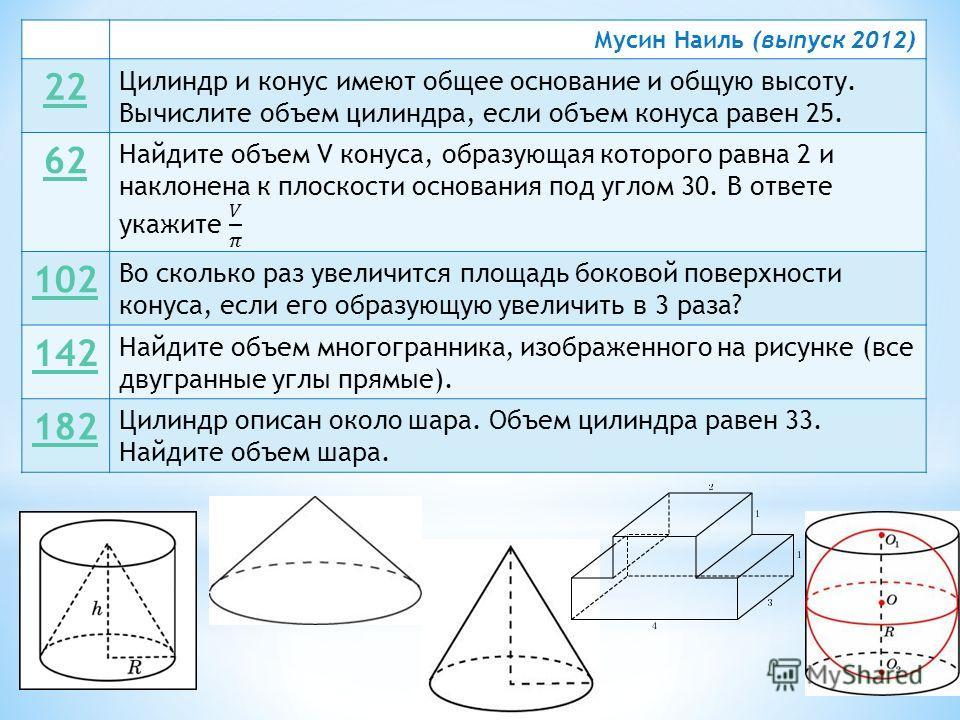Мусин Наиль (выпуск 2012) 22 Цилиндр и конус имеют общее основание и общую высоту. Вычислите объем цилиндра, если объем конуса равен 25. 62 102 Во сколько раз увеличится площадь боковой поверхности конуса, если его образующую увеличить в 3 раза? 142