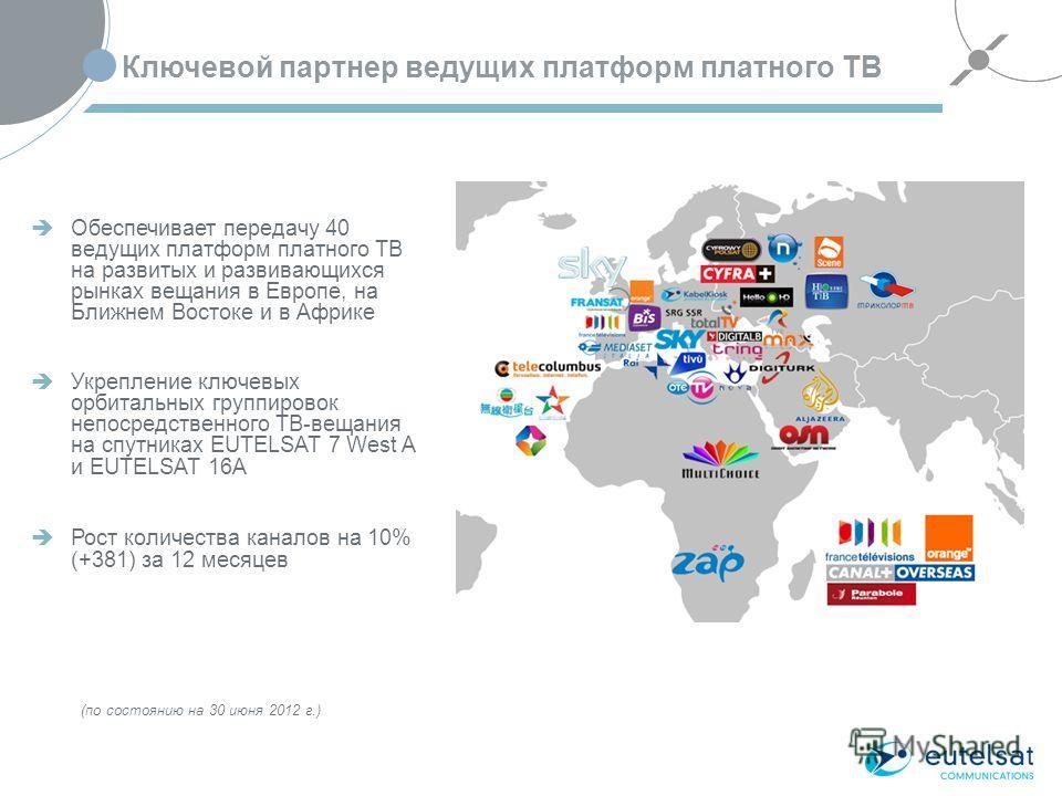 Ключевой партнер ведущих платформ платного ТВ 10 Обеспечивает передачу 40 ведущих платформ платного ТВ на развитых и развивающихся рынках вещания в Европе, на Ближнем Востоке и в Африке Укрепление ключевых орбитальных группировок непосредственного ТВ