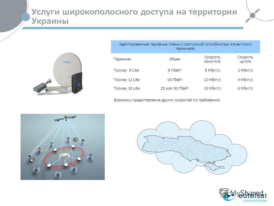 Услуги широкополосного доступа на территории Украины Адаптированные тарифные планы с пропускной способностью клиентского терминала: ТерминалОбъем Скорость down-link Скорость up-link Tooway 8 Lite8 Гбайт8 Мбит/c2 Мбит/c Tooway 12 Lite16 Гбайт12 Мбит/c