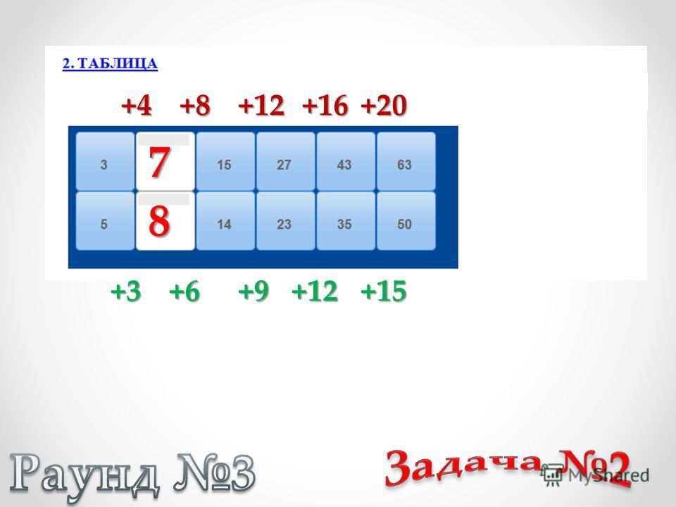 7 8 +6+3+15+12+9 +20+16+12+8+4