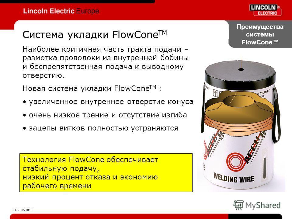 Europe Преимущества системы FlowCone Технология FlowCone обеспечивает стабильную подачу, низкий процент отказа и экономию рабочего времени Система укладки FlowCone TM Наиболее критичная часть тракта подачи – размотка проволоки из внутренней бобины и