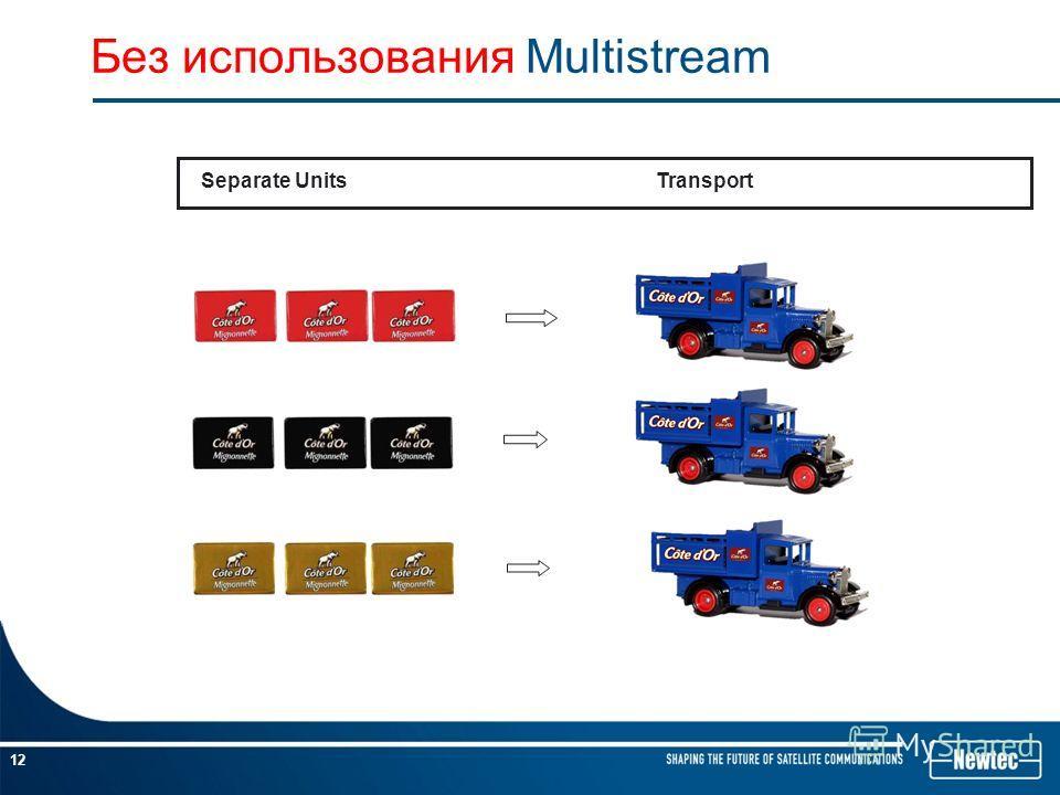 12 Без использования Multistream Separate UnitsTransport