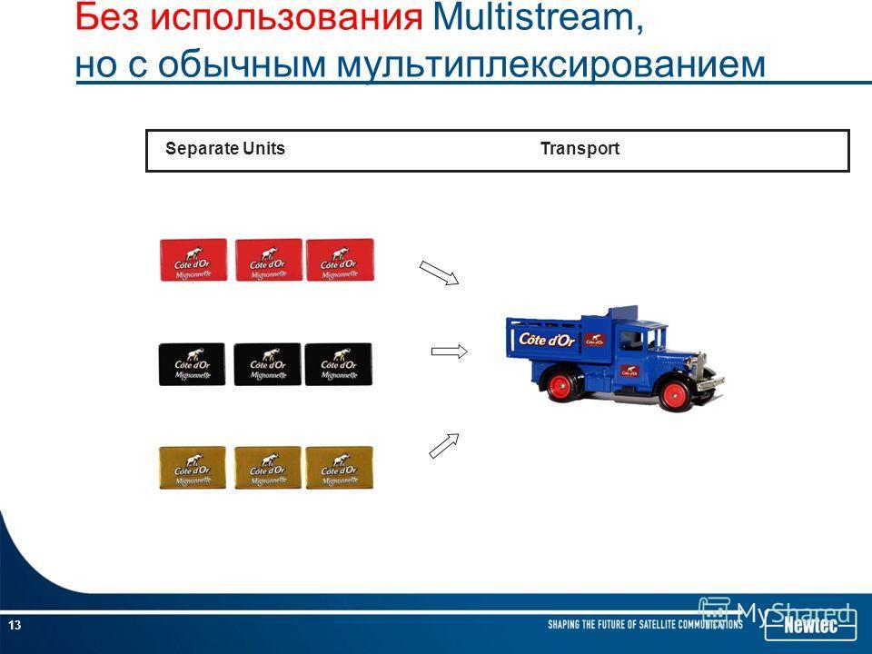 13 Без использования Multistream, но с обычным мультиплексированием Separate UnitsTransport