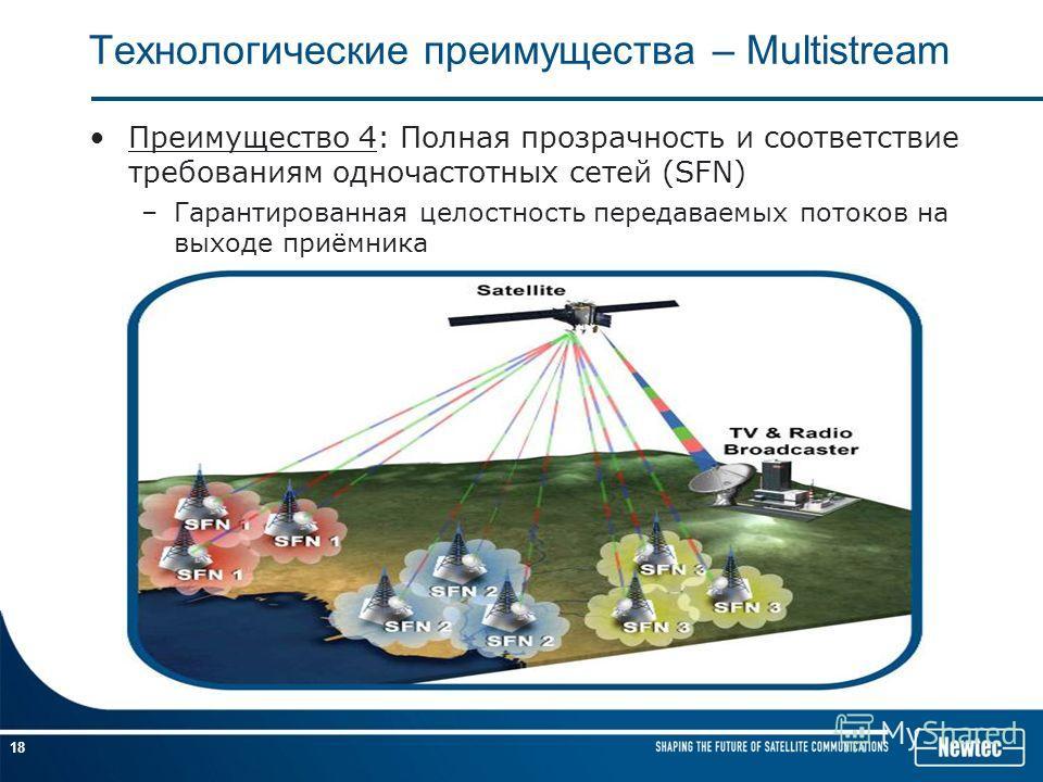 18 Технологические преимущества – Multistream Преимущество 4: Полная прозрачность и соответствие требованиям одночастотных сетей (SFN) –Гарантированная целостность передаваемых потоков на выходе приёмника