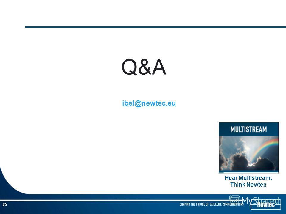 25 Hear Multistream, Think Newtec Q&A ibel@newtec.euibel@newtec.eu