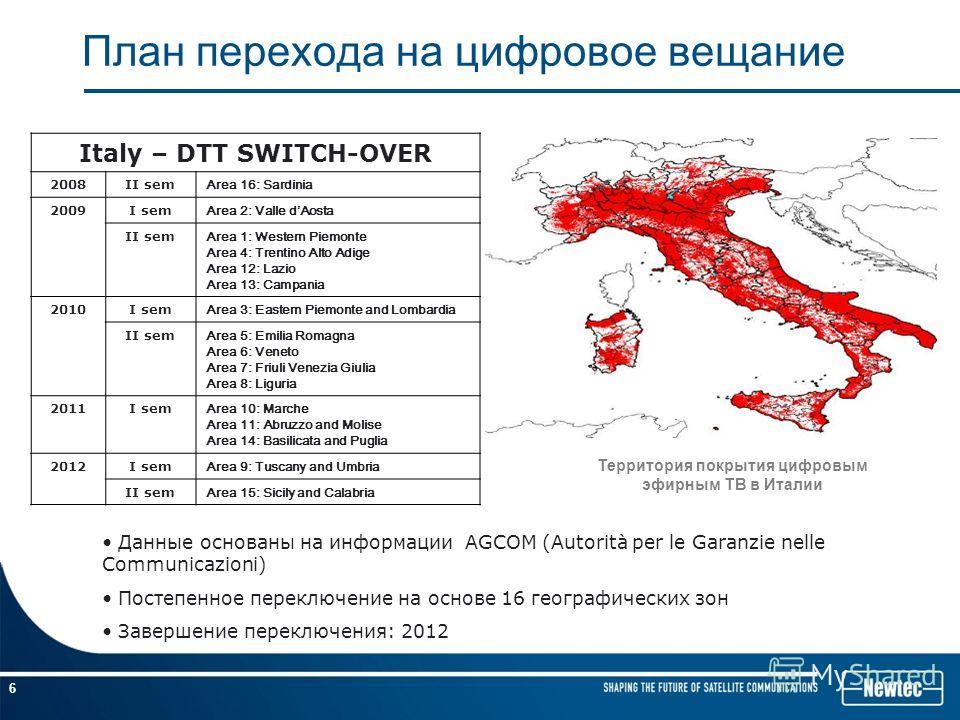 6 План перехода на цифровое вещание Italy – DTT SWITCH-OVER 2008II sem Area 16: Sardinia 2009I sem Area 2: Valle dAosta II sem Area 1: Western Piemonte Area 4: Trentino Alto Adige Area 12: Lazio Area 13: Campania 2010I sem Area 3: Eastern Piemonte an