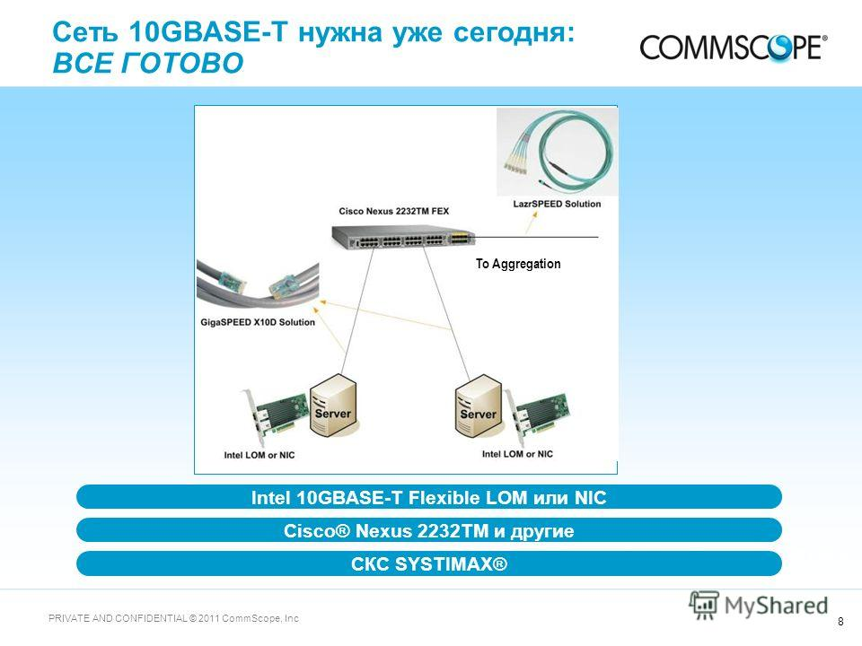8 PRIVATE AND CONFIDENTIAL © 2011 CommScope, Inc Сеть 10GBASE-T нужна уже сегодня: ВСЕ ГОТОВО White paper by CommScope, Intel and Cisco, 2012 To Aggregation Intel 10GBASE-T Flexible LOM или NIC Cisco® Nexus 2232TM и другие СКС SYSTIMAX®