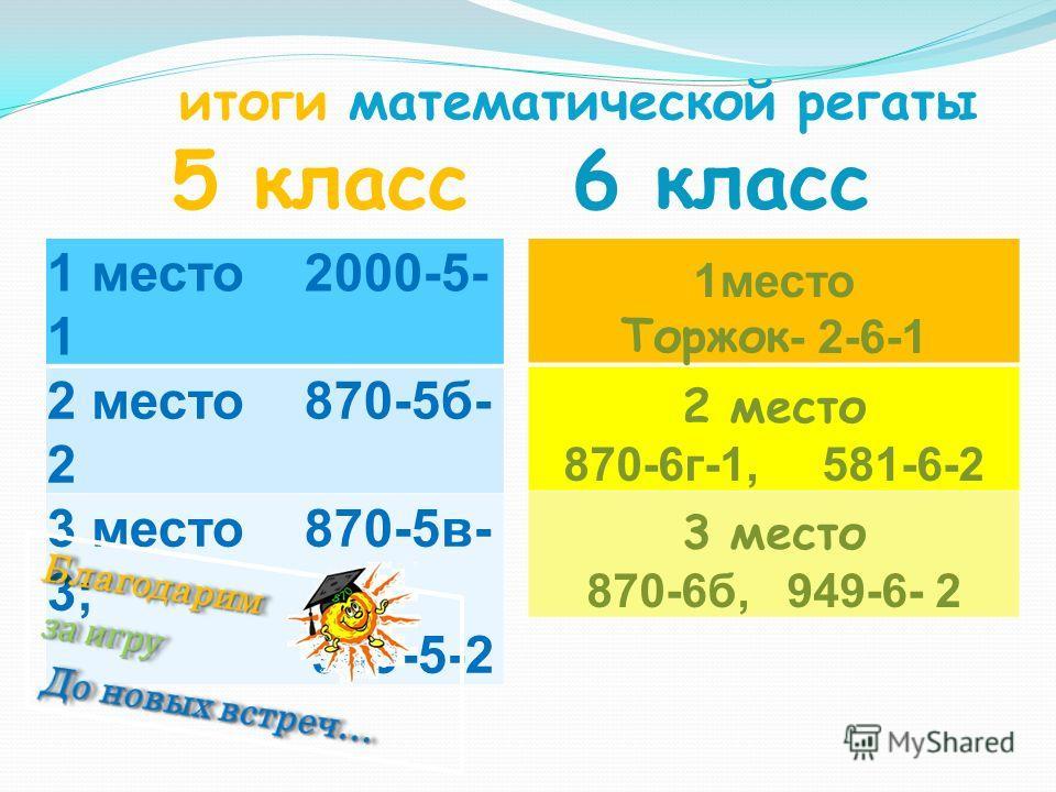 итоги математической регаты 1 место 2000-5- 1 2 место 870-5б- 2 3 место 870-5в- 3; 949-5-2 1место Торжок - 2-6-1 2 место 870-6г-1, 581-6-2 3 место 870-6б, 949-6- 2 5 класс 6 класс
