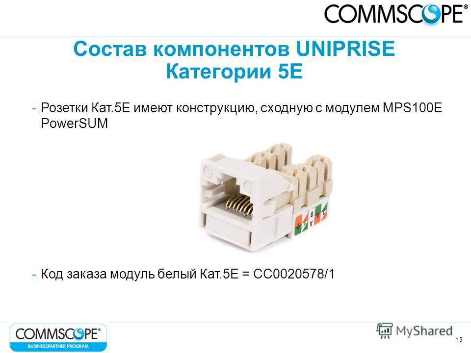 13 Состав компонентов UNIPRISE Категории 5Е -Розетки Кат.5Е имеют конструкцию, сходную с модулем MPS100Е PowerSUM -Код заказа модуль белый Кат.5Е = CC0020578/1