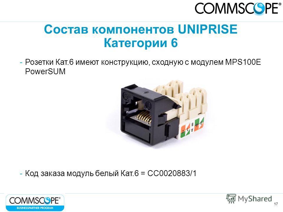 17 Состав компонентов UNIPRISE Категории 6 -Розетки Кат.6 имеют конструкцию, сходную с модулем MPS100Е PowerSUM -Код заказа модуль белый Кат.6 = CC0020883/1