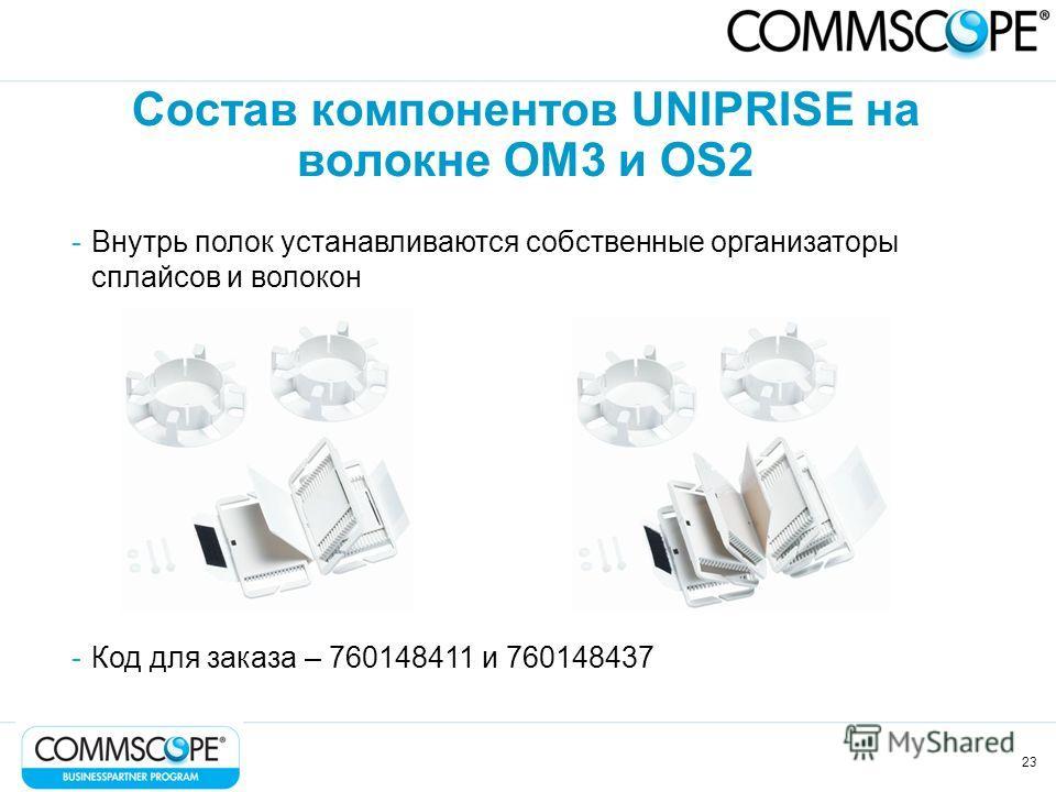 23 Состав компонентов UNIPRISE на волокне OM3 и OS2 -Внутрь полок устанавливаются собственные организаторы сплайсов и волокон -Код для заказа – 760148411 и 760148437