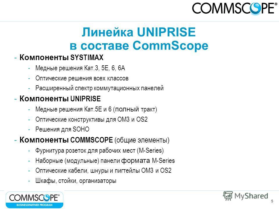 5 Линейка UNIPRISE в составе CommScope -Компоненты SYSTIMAX -Медные решения Кат.3, 5Е, 6, 6А -Оптические решения всех классов -Расширенный спектр коммутационных панелей -Компоненты UNIPRISE -Медные решения Кат.5Е и 6 ( полный тракт) -Оптические конст