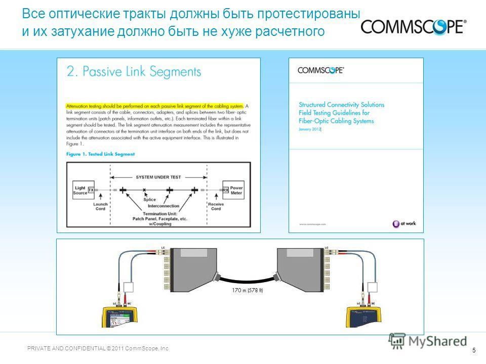 5 PRIVATE AND CONFIDENTIAL © 2011 CommScope, Inc Все оптические тракты должны быть протестированы и их затухание должно быть не хуже расчетного