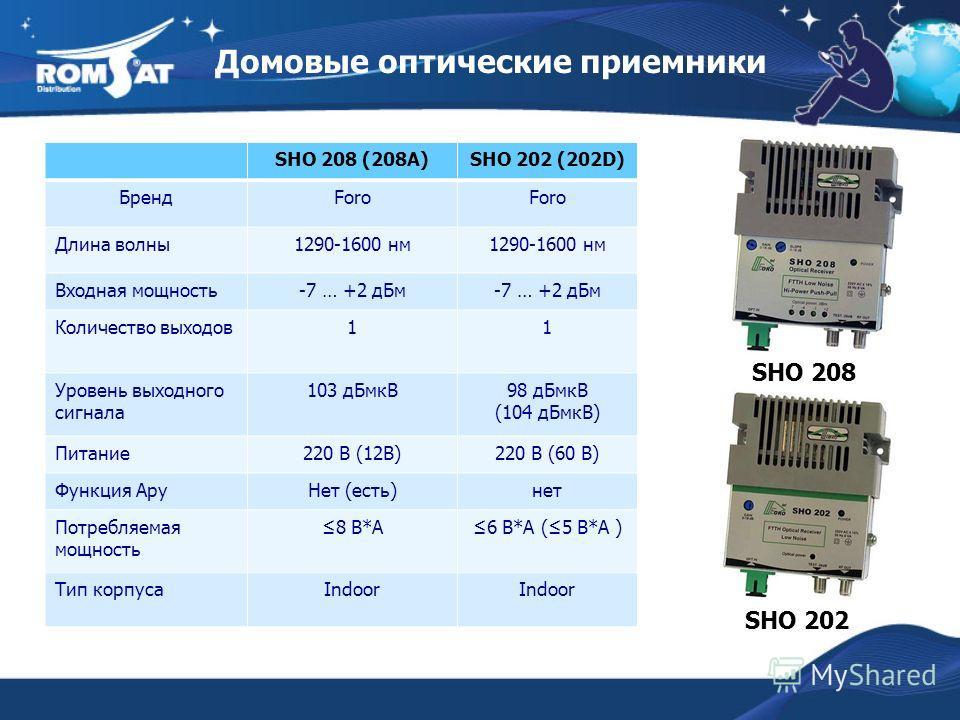 Домовые оптические приемники SHO 208 SHO 208 (208A)SHO 202 (202D) БрендForo Длина волны1290-1600 нм Входная мощность-7 … +2 дБм Количество выходов11 Уровень выходного сигнала 103 дБмкВ98 дБмкВ (104 дБмкВ) Питание220 В (12В)220 В (60 В) Функция АруНет