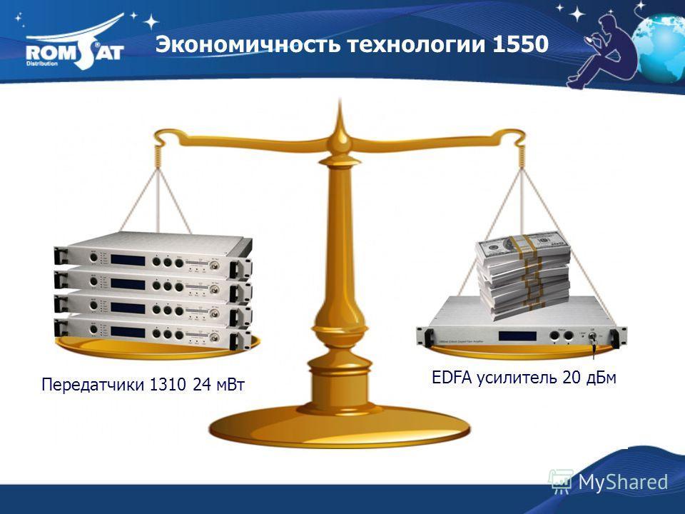 Экономичность технологии 1550 Передатчики 1310 24 мВт EDFA усилитель 20 дБм