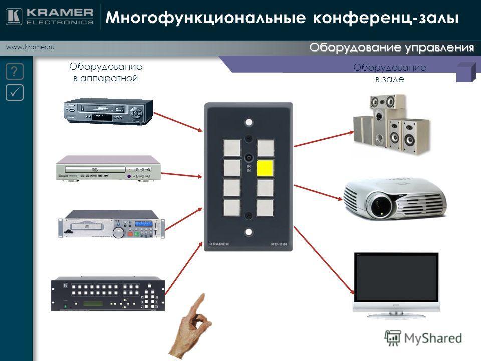 www.kramer.ru Оборудование управления Многофункциональные конференц-залы Оборудование в аппаратной Оборудование в зале