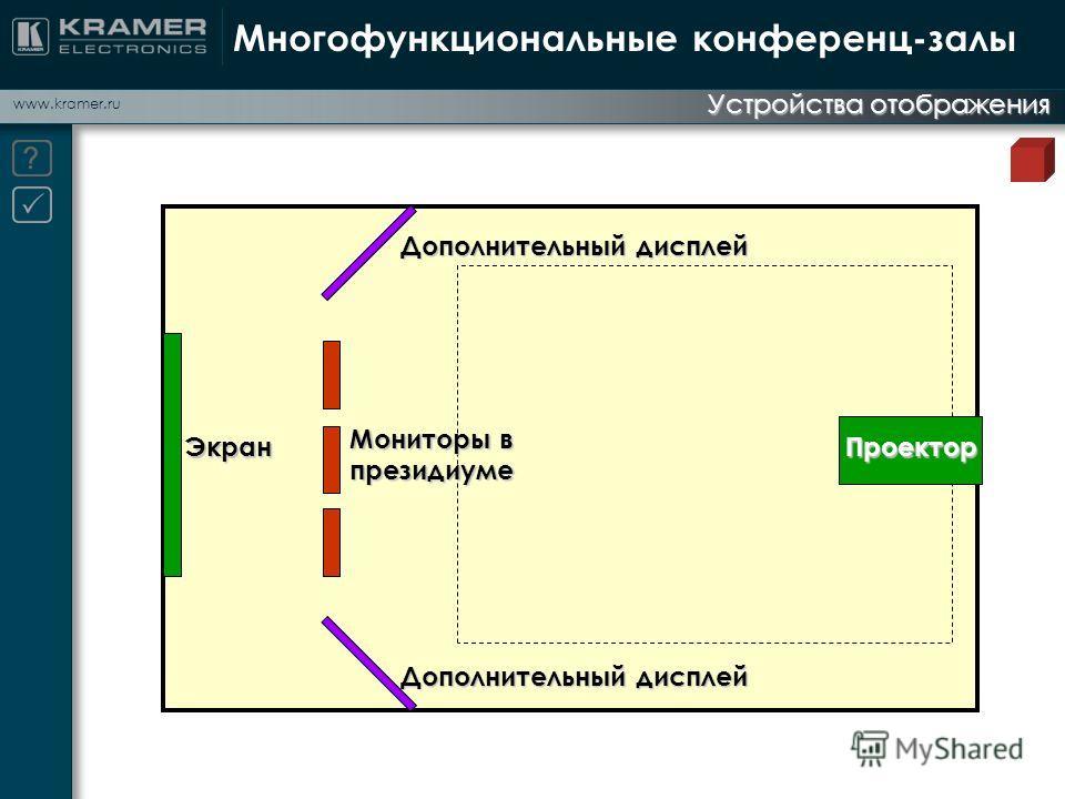www.kramer.ru Многофункциональные конференц-залы Устройства отображения ПроекторЭкран Мониторы в президиуме Дополнительный дисплей