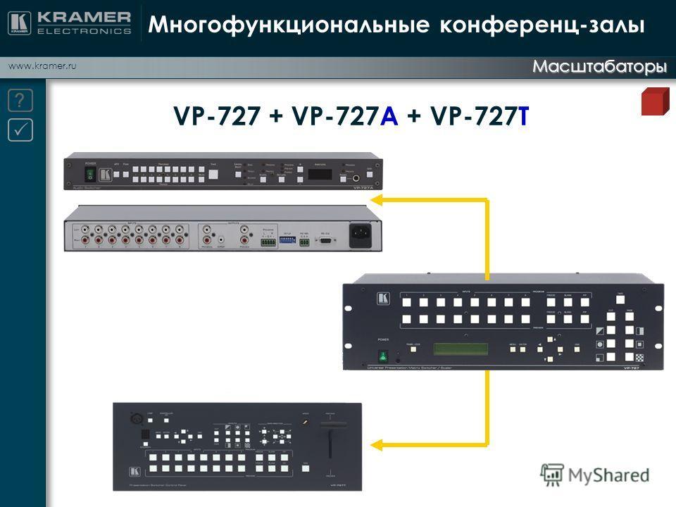www.kramer.ru Многофункциональные конференц-залы Масштабаторы VP-727 + VP-727A + VP-727T