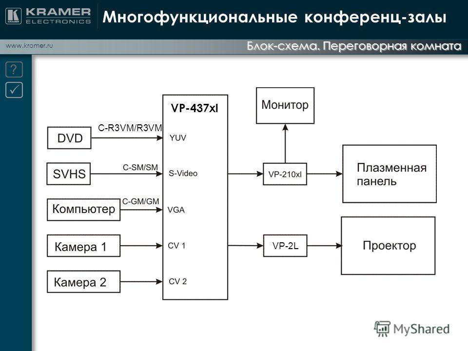 www.kramer.ru Блок-схема. Переговорная комната Многофункциональные конференц-залы VP-437xl C-R3VM/R3VM VP-2L