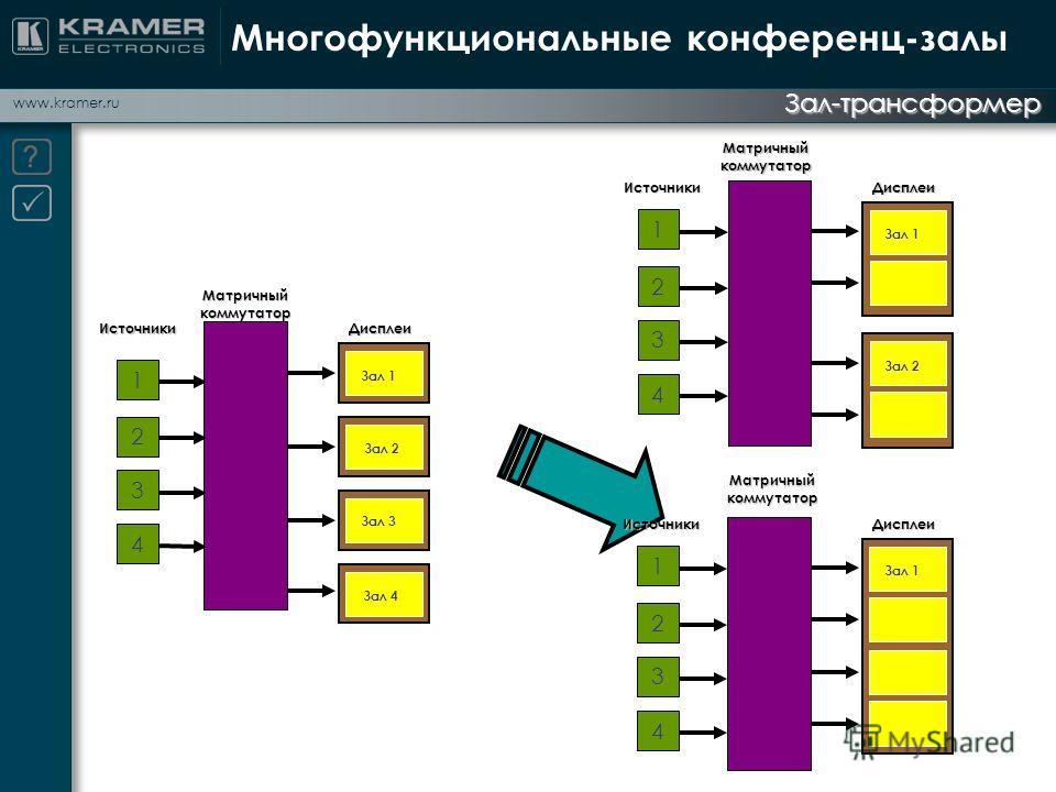 www.kramer.ru Зал-трансформер Многофункциональные конференц-залы ИсточникиДисплеи Матричный коммутатор Зал 1 Зал 2 Зал 3 Зал 4 ИсточникиДисплеи Матричный коммутатор 1 2 3 4 Зал 1 Зал 2 1 2 3 4 ИсточникиДисплеи Матричный коммутатор 1 2 3 4 Зал 1