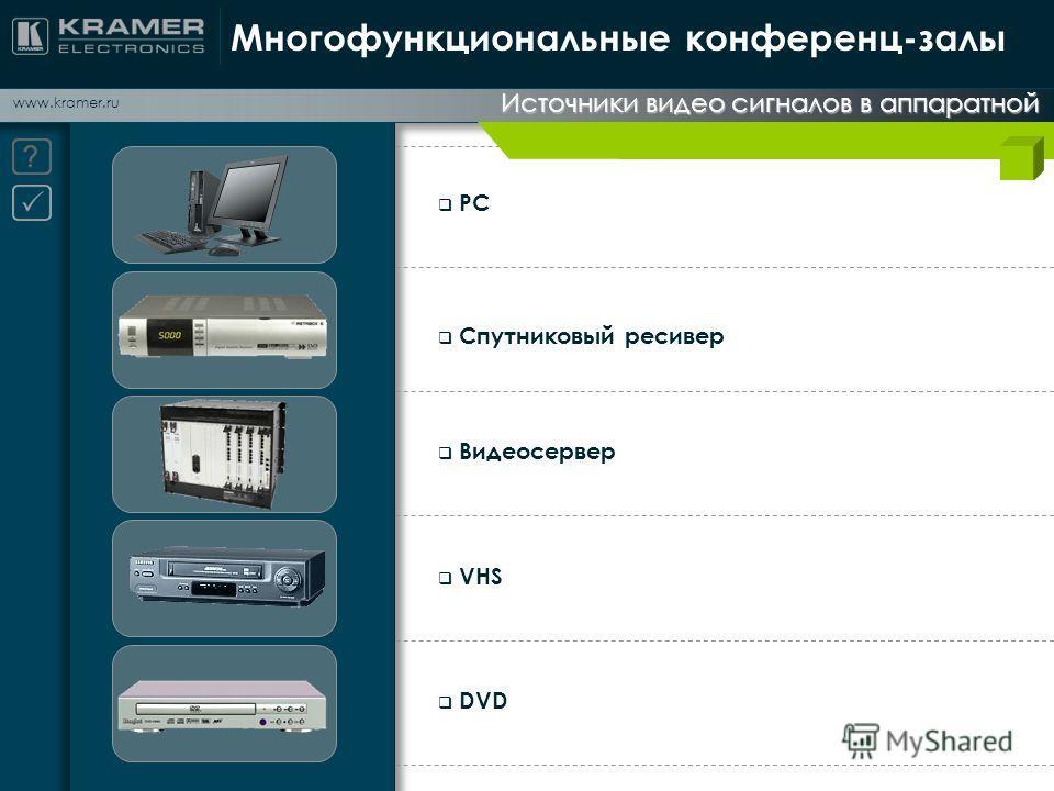 www.kramer.ru Источники видео сигналов в аппаратной Многофункциональные конференц-залы PC Спутниковый ресивер Видеосервер VHS DVD