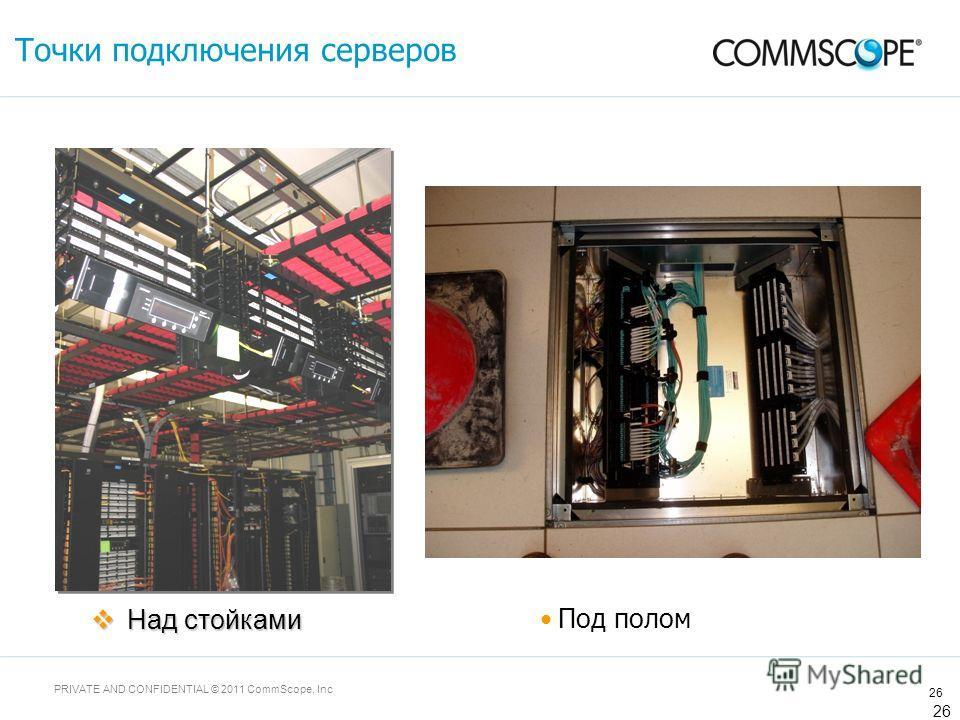 26 PRIVATE AND CONFIDENTIAL © 2011 CommScope, Inc Под полом 26 Над стойками Над стойками Точки подключения серверов