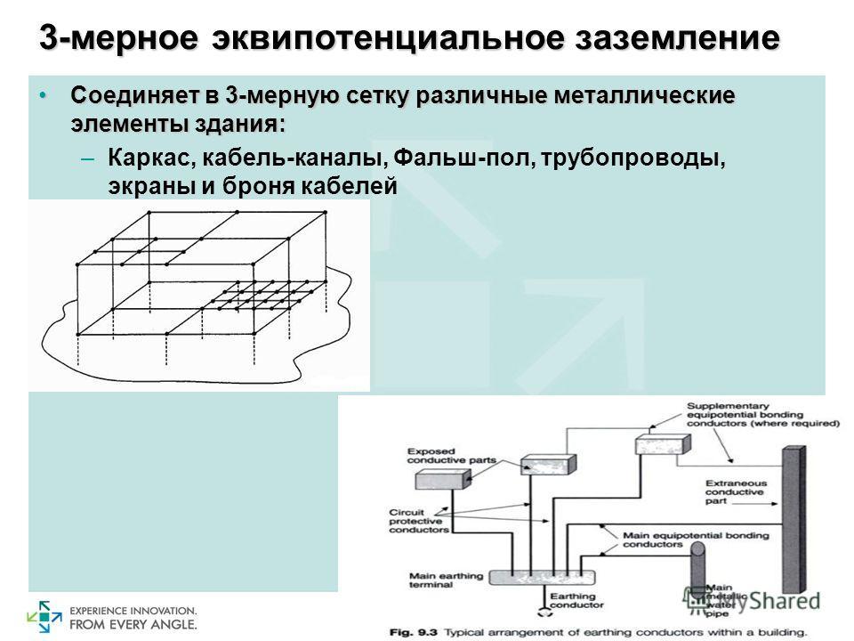 4 3-мерное эквипотенциальное заземление Соединяет в 3-мерную сетку различные металлические элементы здания:Соединяет в 3-мерную сетку различные металлические элементы здания: –Каркас, кабель-каналы, Фальш-пол, трубопроводы, экраны и броня кабелей