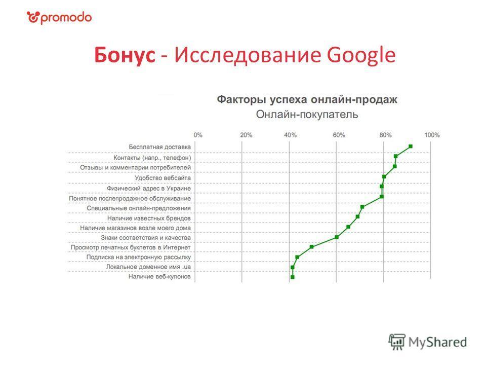 Бонус - Исследование Google