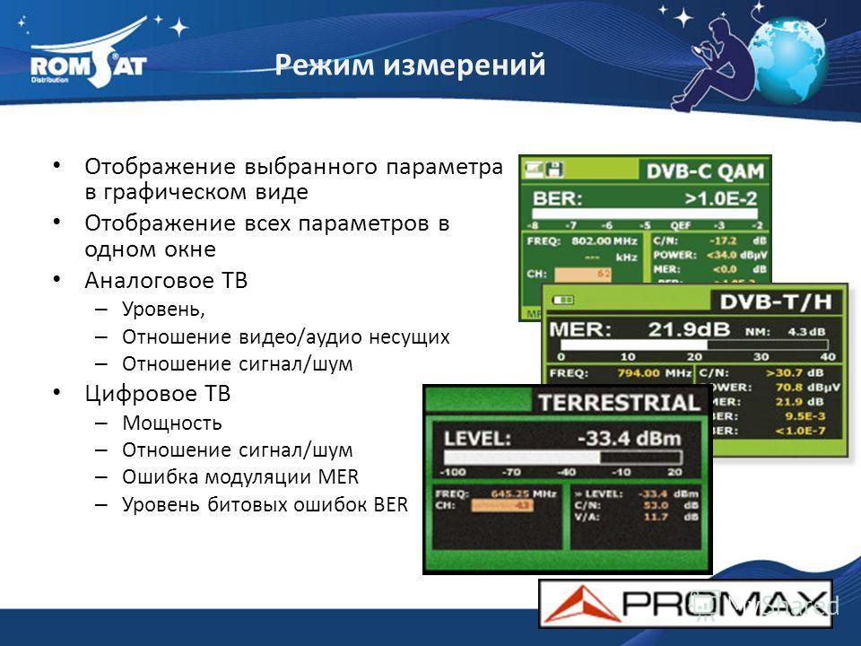Режим измерений Отображение выбранного параметра в графическом виде Отображение всех параметров в одном окне Аналоговое ТВ – Уровень, – Отношение видео/аудио несущих – Отношение сигнал/шум Цифровое ТВ – Мощность – Отношение сигнал/шум – Ошибка модуля