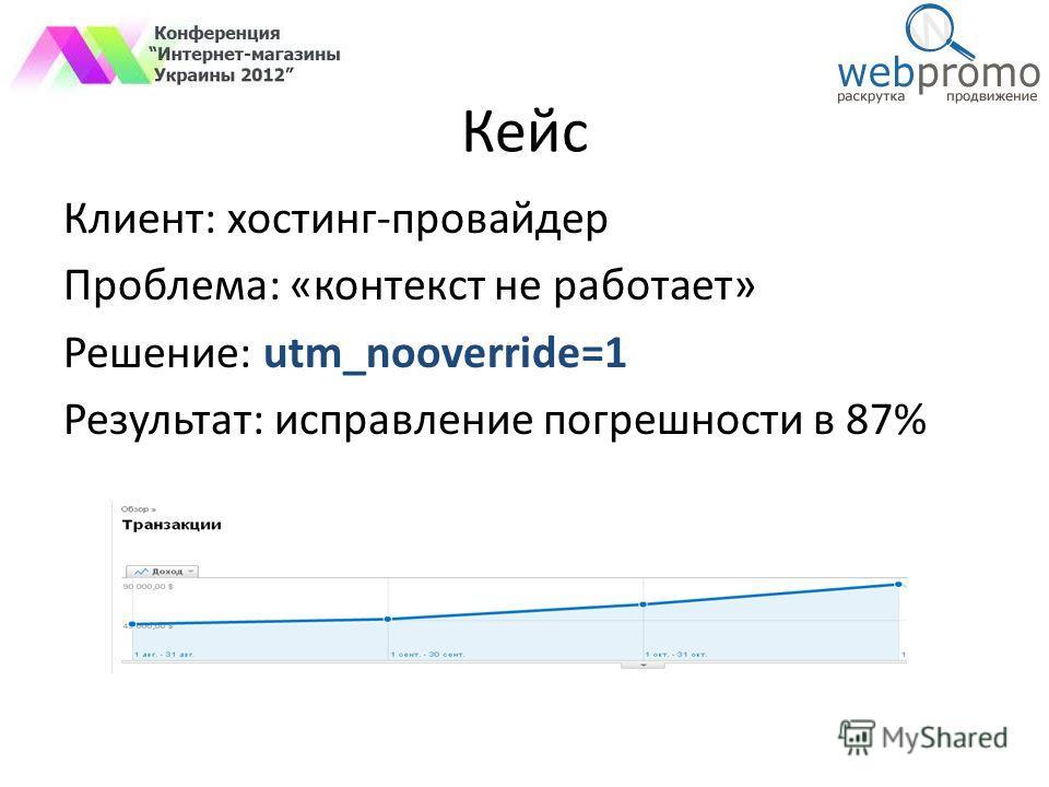 Кейс Клиент: хостинг-провайдер Проблема: «контекст не работает» Решение: utm_nooverride=1 Результат: исправление погрешности в 87%