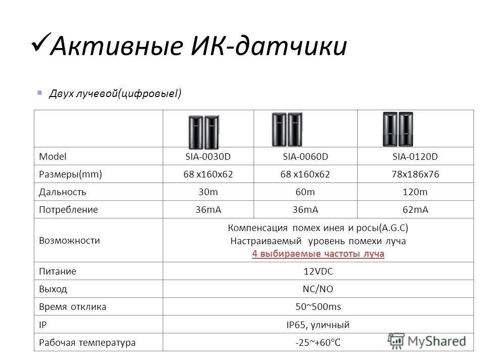 Двух лучевой(цифровыеl) ModelSIA-0030DSIA-0060DSIA-0120D Размеры(mm)68 x160x62 78x186x76 Дальность30m60m120m Потребление36mA 62mA Возможности Компенсация помех инея и росы(A.G.C) Настраиваемый уровень помехи луча 4 выбираемые частоты луча Питание12VD