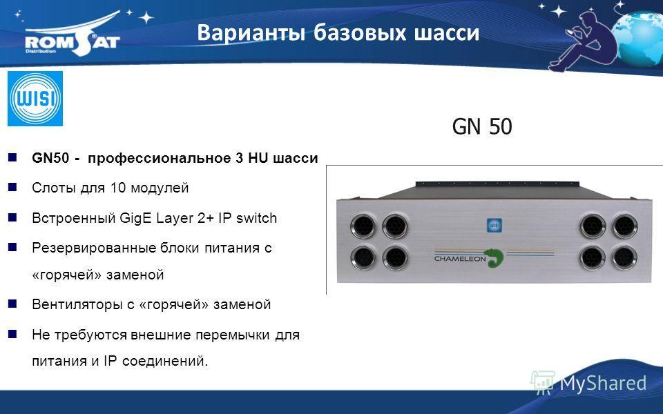 GN 50 GN50 - профессиональное 3 HU шасси Слоты для 10 модулей Встроенный GigE Layer 2+ IP switch Резервированные блоки питания с «горячей» заменой Вентиляторы с «горячей» заменой Не требуются внешние перемычки для питания и IP соединений. Варианты ба
