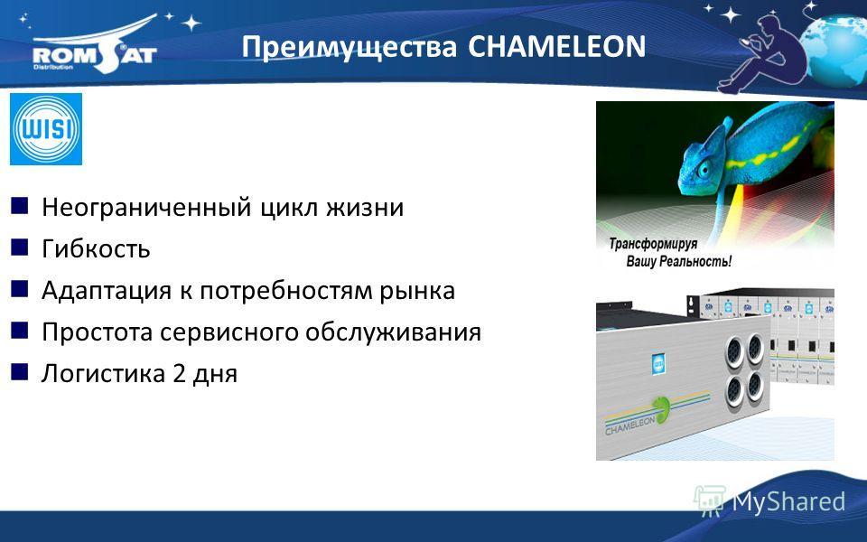 Преимущества CHAMELEON Неограниченный цикл жизни Гибкость Адаптация к потребностям рынка Простота сервисного обслуживания Логистика 2 дня