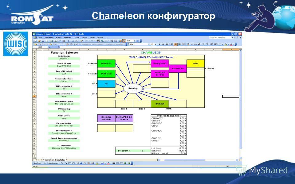 Chameleon конфигуратор