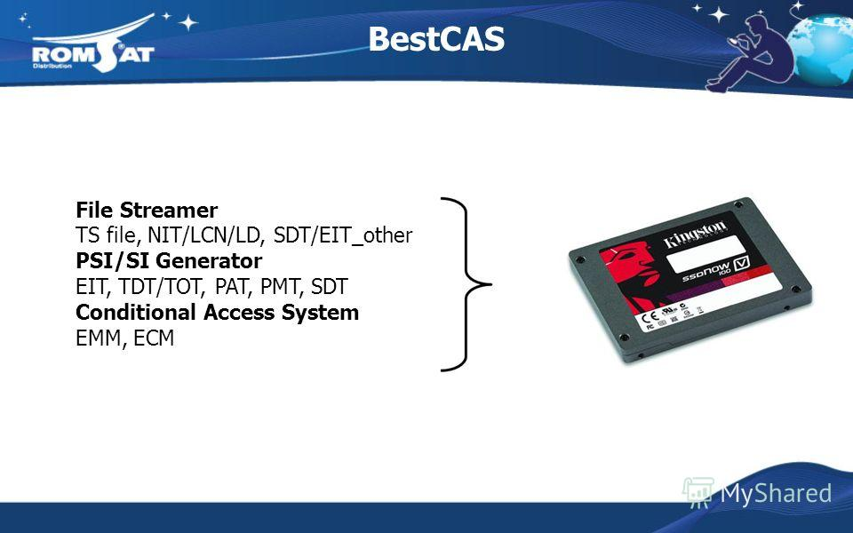 BestCAS File Streamer TS file, NIT/LCN/LD, SDT/EIT_other PSI/SI Generator EIT, TDT/TOT, PAT, PMT, SDT Conditional Access System EMM, ECM