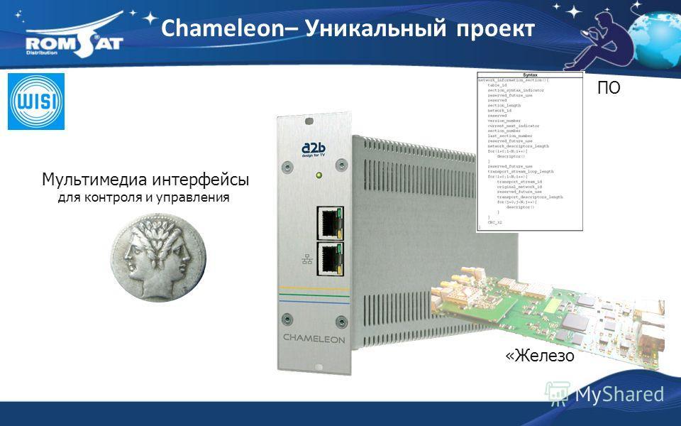 ПО «Железо» Мультимедиа интерфейсы для контроля и управления Chameleon– Уникальный проект