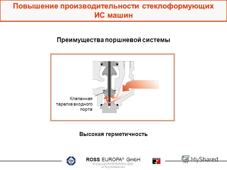 ROSS EUROPA ® GmbH © Copyright ROSS EUROPA, 2006. All Rights Reserved. Повышение производительности стеклоформующих ИС машин Преимущества поршневой системы Высокая герметичность Клапанная тарелка входного порта