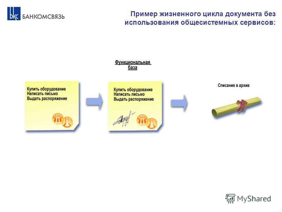 Пример жизненного цикла документа без использования общесистемных сервисов: